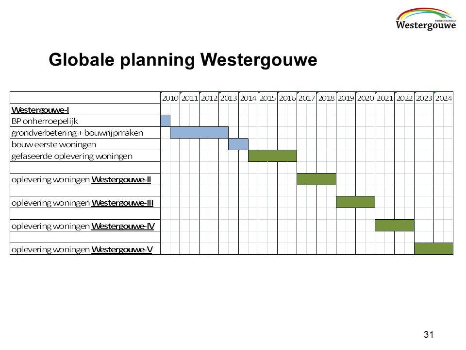 Globale planning Westergouwe 31