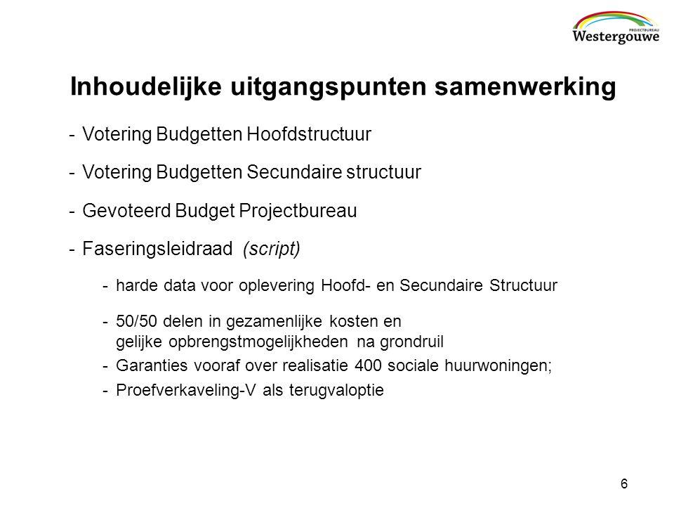 Inhoudelijke uitgangspunten samenwerking -Votering Budgetten Hoofdstructuur -Votering Budgetten Secundaire structuur -Gevoteerd Budget Projectbureau -Faseringsleidraad (script) -harde data voor oplevering Hoofd- en Secundaire Structuur -50/50 delen in gezamenlijke kosten en gelijke opbrengstmogelijkheden na grondruil -Garanties vooraf over realisatie 400 sociale huurwoningen; -Proefverkaveling-V als terugvaloptie 6