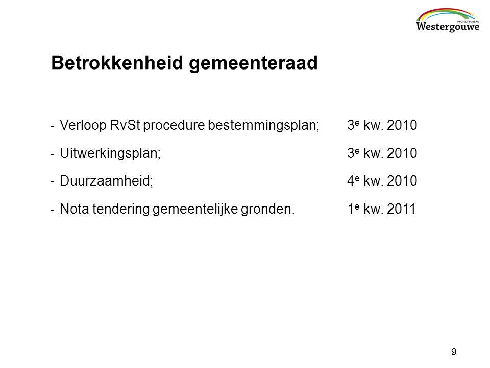 Betrokkenheid gemeenteraad -Verloop RvSt procedure bestemmingsplan;3 e kw.