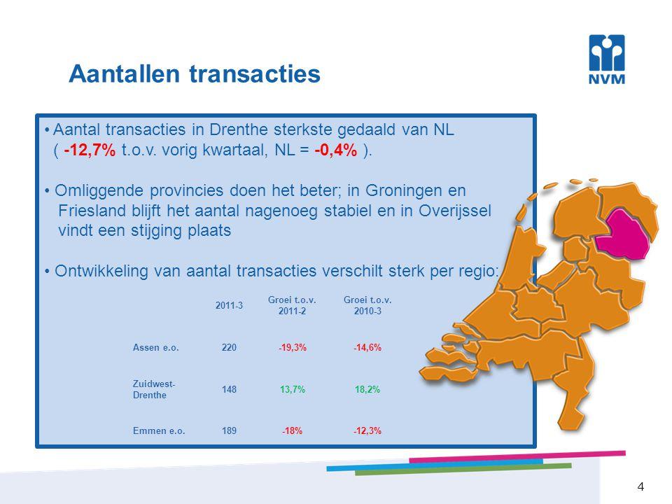 Aantal woningtransacties 5 Bron: NVM, oktober 2011