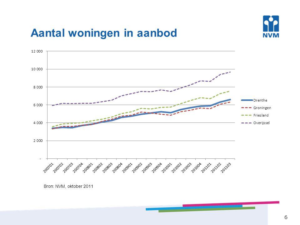 17 - Rente daalt - 2% overdrachtsbelasting - NHG op € 350.000 - Huizen goedkoper - Ruime keus / Prijs onderhandelbaar Balanceren tussen goed en slecht nieuws