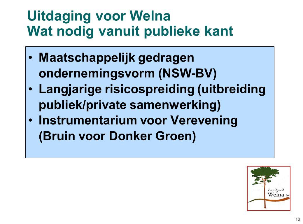 Uitdaging voor Welna Wat nodig vanuit publieke kant Maatschappelijk gedragen ondernemingsvorm (NSW-BV) Langjarige risicospreiding (uitbreiding publiek/private samenwerking) Instrumentarium voor Verevening (Bruin voor Donker Groen) 10