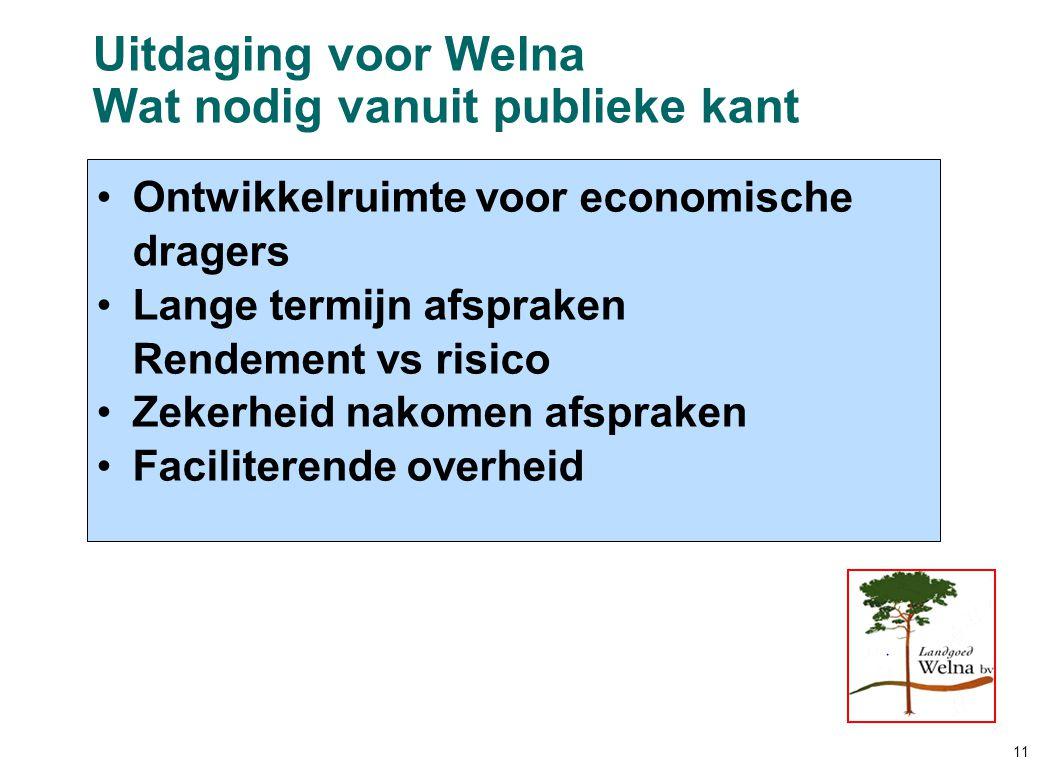 Uitdaging voor Welna Wat nodig vanuit publieke kant Ontwikkelruimte voor economische dragers Lange termijn afspraken Rendement vs risico Zekerheid nakomen afspraken Faciliterende overheid 11