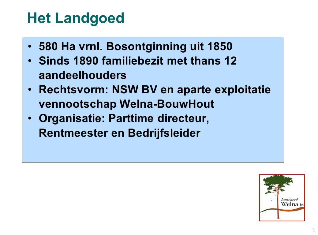 Het Landgoed 580 Ha vrnl.