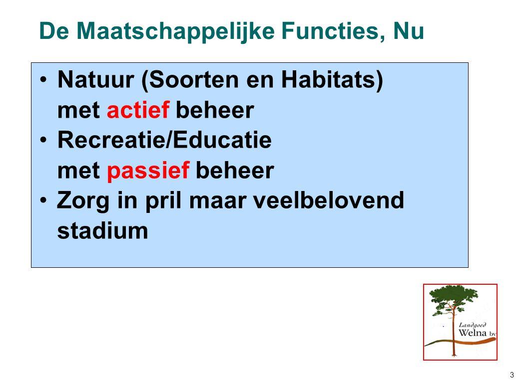 De Maatschappelijke Functies, Nu Natuur (Soorten en Habitats) met actief beheer Recreatie/Educatie met passief beheer Zorg in pril maar veelbelovend stadium 3