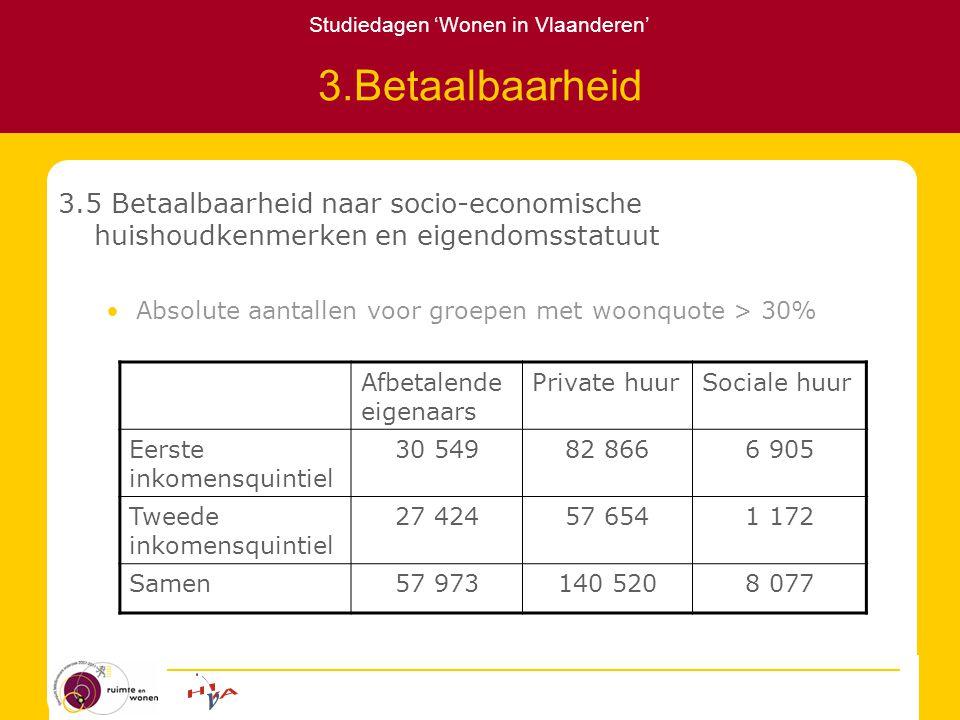 Studiedagen 'Wonen in Vlaanderen' 3.Betaalbaarheid 3.5 Betaalbaarheid naar socio-economische huishoudkenmerken en eigendomsstatuut Absolute aantallen voor groepen met woonquote > 30% Afbetalende eigenaars Private huurSociale huur Eerste inkomensquintiel 30 54982 8666 905 Tweede inkomensquintiel 27 42457 6541 172 Samen57 973140 5208 077