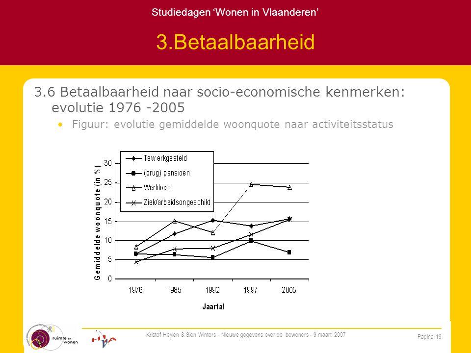 Studiedagen 'Wonen in Vlaanderen' Pagina 19 Kristof Heylen & Sien Winters - Nieuwe gegevens over de bewoners - 9 maart 2007 3.Betaalbaarheid 3.6 Betaalbaarheid naar socio-economische kenmerken: evolutie 1976 -2005 Figuur: evolutie gemiddelde woonquote naar activiteitsstatus