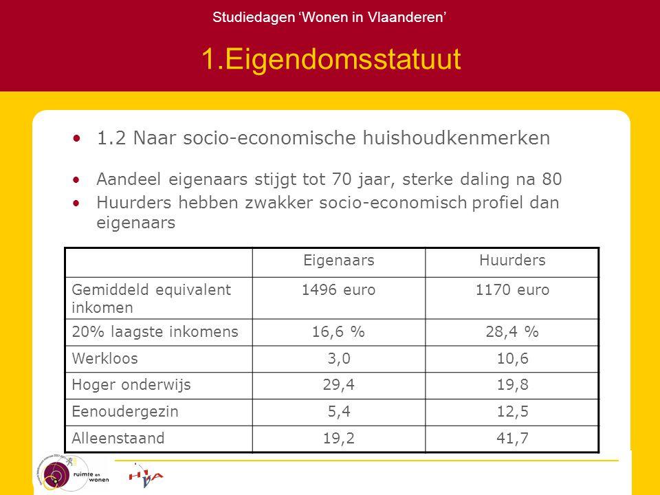 Studiedagen 'Wonen in Vlaanderen' 1.Eigendomsstatuut 1.2 Naar socio-economische huishoudkenmerken Aandeel eigenaars stijgt tot 70 jaar, sterke daling na 80 Huurders hebben zwakker socio-economisch profiel dan eigenaars EigenaarsHuurders Gemiddeld equivalent inkomen 1496 euro1170 euro 20% laagste inkomens16,6 %28,4 % Werkloos3,010,6 Hoger onderwijs29,419,8 Eenoudergezin5,412,5 Alleenstaand19,241,7