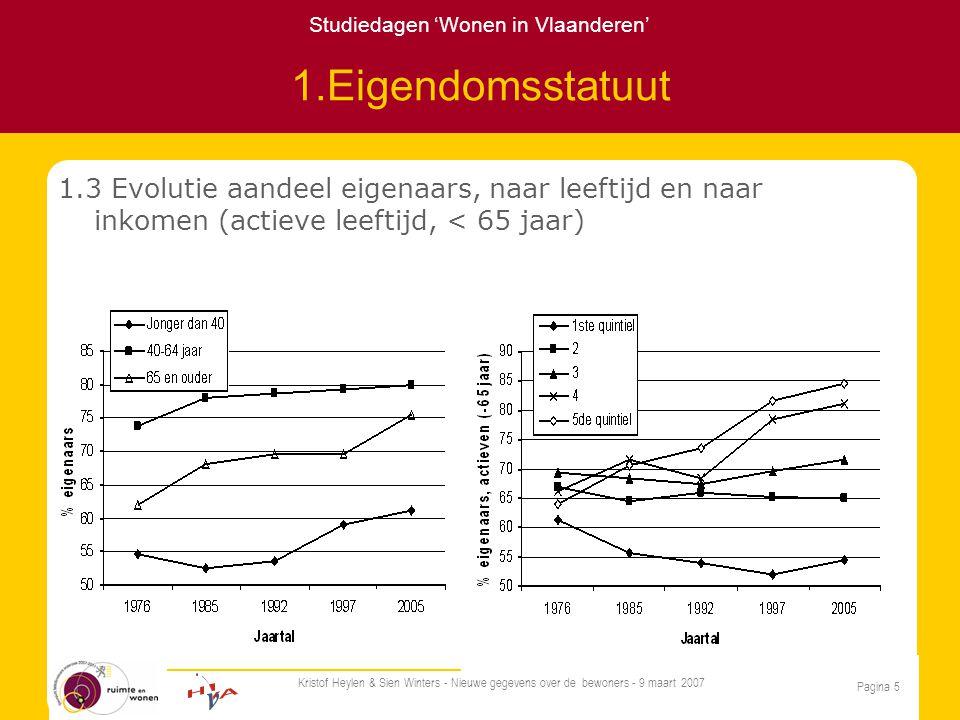 Studiedagen 'Wonen in Vlaanderen' Pagina 5 Kristof Heylen & Sien Winters - Nieuwe gegevens over de bewoners - 9 maart 2007 1.Eigendomsstatuut 1.3 Evolutie aandeel eigenaars, naar leeftijd en naar inkomen (actieve leeftijd, < 65 jaar)