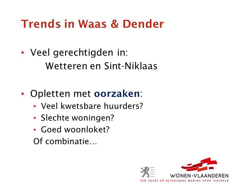Trends in Waas & Dender Veel gerechtigden in: Wetteren en Sint-Niklaas Opletten met oorzaken: Veel kwetsbare huurders.