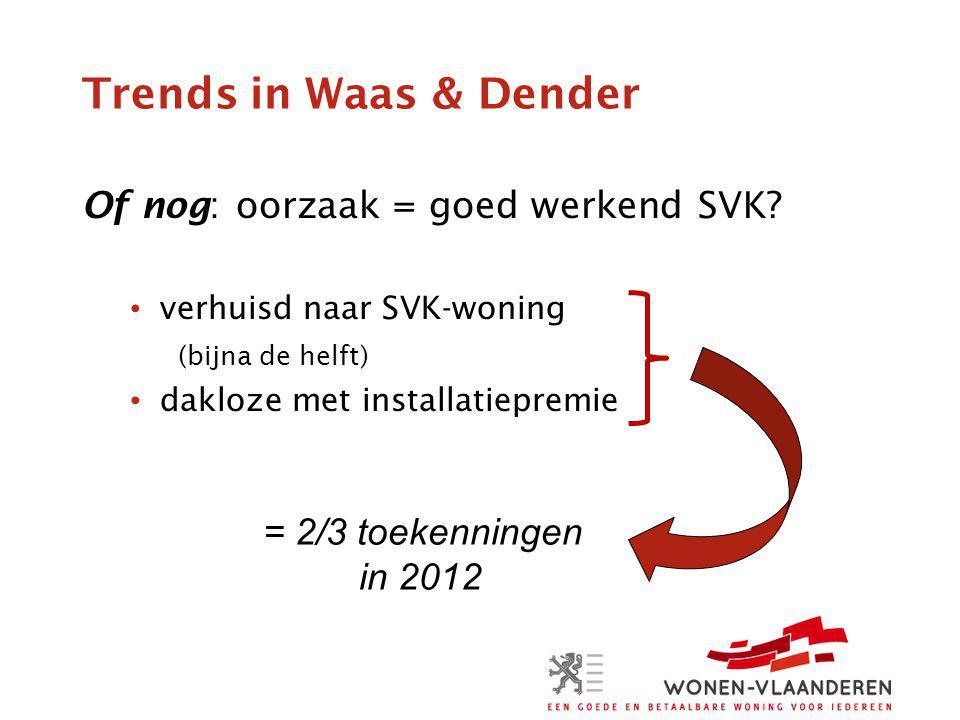 Trends in Waas & Dender Of nog: oorzaak = goed werkend SVK.