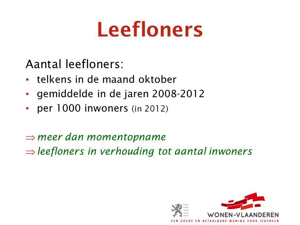 Leefloners Aantal leefloners: telkens in de maand oktober gemiddelde in de jaren 2008-2012 per 1000 inwoners (in 2012)  meer dan momentopname  leefloners in verhouding tot aantal inwoners