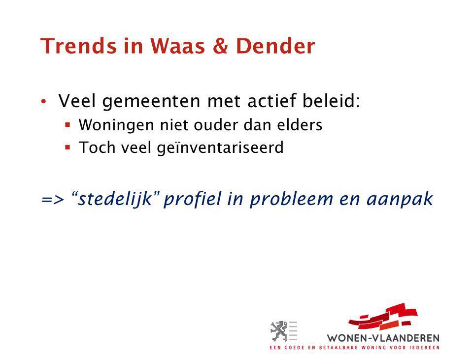 Trends in Waas & Dender Veel gemeenten met actief beleid:  Woningen niet ouder dan elders  Toch veel geïnventariseerd => stedelijk profiel in probleem en aanpak