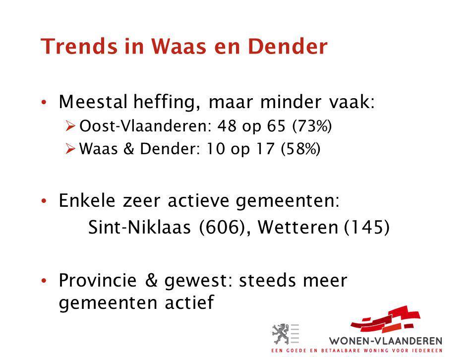Trends in Waas en Dender Meestal heffing, maar minder vaak:  Oost-Vlaanderen: 48 op 65 (73%)  Waas & Dender: 10 op 17 (58%) Enkele zeer actieve gemeenten: Sint-Niklaas (606), Wetteren (145) Provincie & gewest: steeds meer gemeenten actief