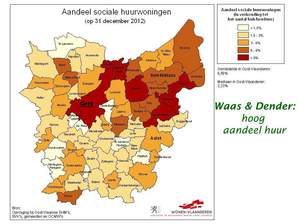 [kaart] Waas & Dender: hoog aandeel huur