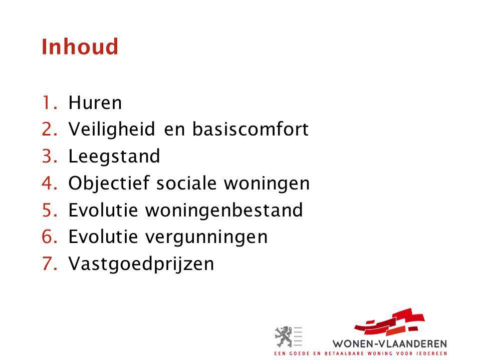 Inhoud 1.Huren 2.Veiligheid en basiscomfort 3.Leegstand 4.Objectief sociale woningen 5.Evolutie woningenbestand 6.Evolutie vergunningen 7.Vastgoedprijzen