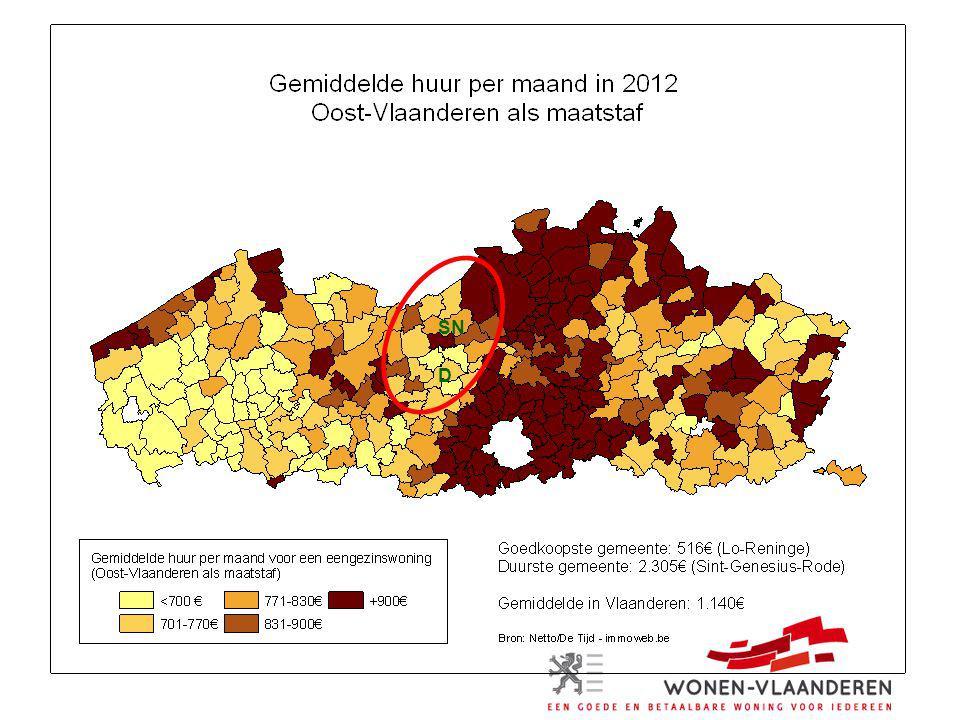 Trends in Waas & Dender: woningen Duurste regio in provincie na Gent  arr.