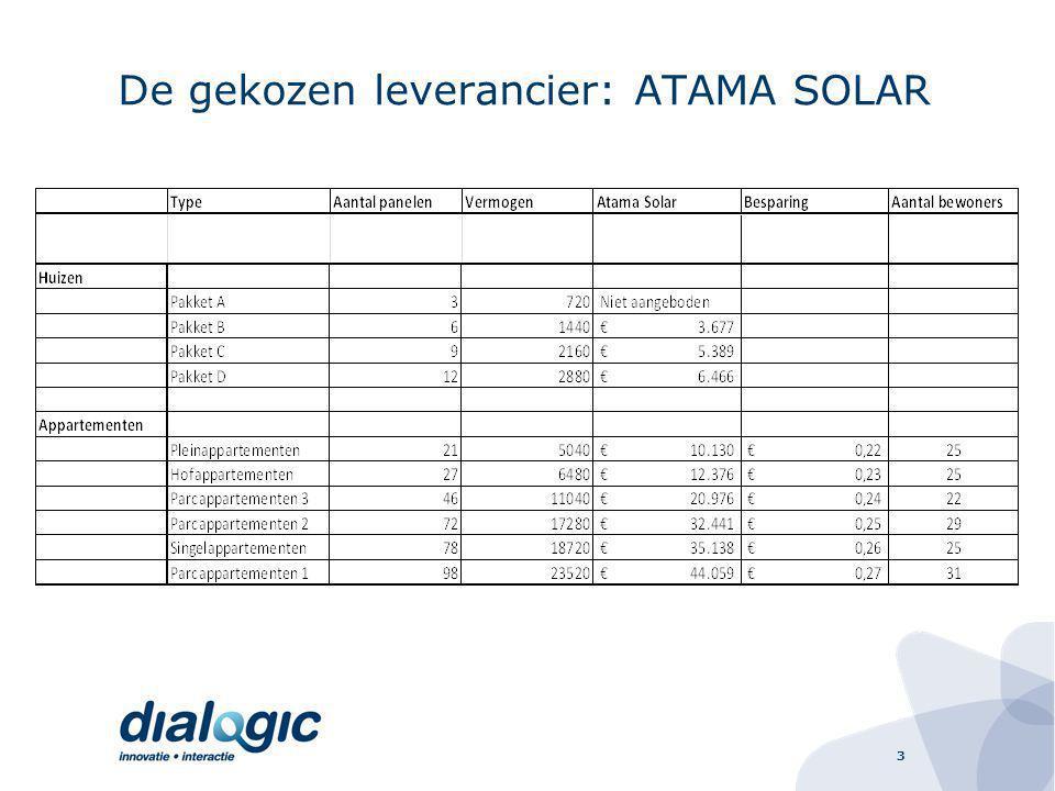 3 De gekozen leverancier: ATAMA SOLAR