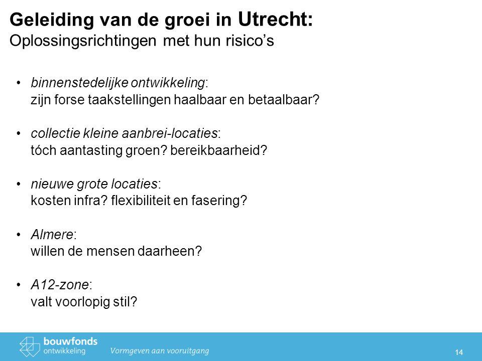 14 Geleiding van de groei in Utrecht: Oplossingsrichtingen met hun risico's binnenstedelijke ontwikkeling: zijn forse taakstellingen haalbaar en betaalbaar.