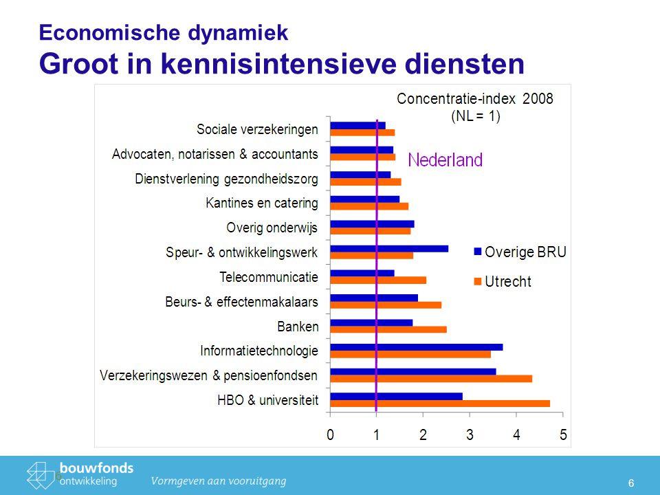 6 Economische dynamiek Groot in kennisintensieve diensten Kennis & Economisch Onderzoek 6