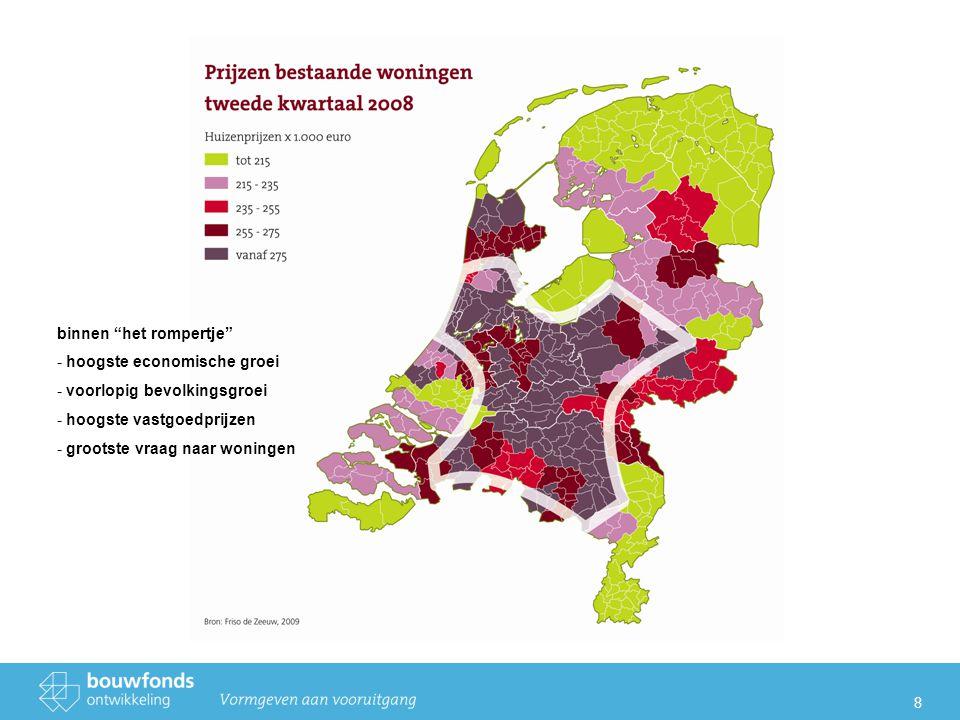 8 binnen het rompertje - hoogste economische groei - voorlopig bevolkingsgroei - hoogste vastgoedprijzen - grootste vraag naar woningen