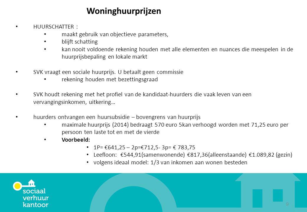 10 Premies Vlaamse renovatiepremie renovatiewerken van minimaal 10 000 euro oa.