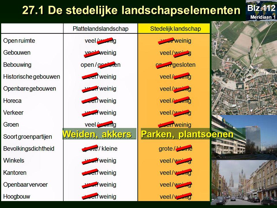 27.1 De stedelijke landschapselementen 27.1 De stedelijke landschapselementen Meridiaan 1 Meridiaan 1 Blz.112 Weiden, akkers Parken, plantsoenen