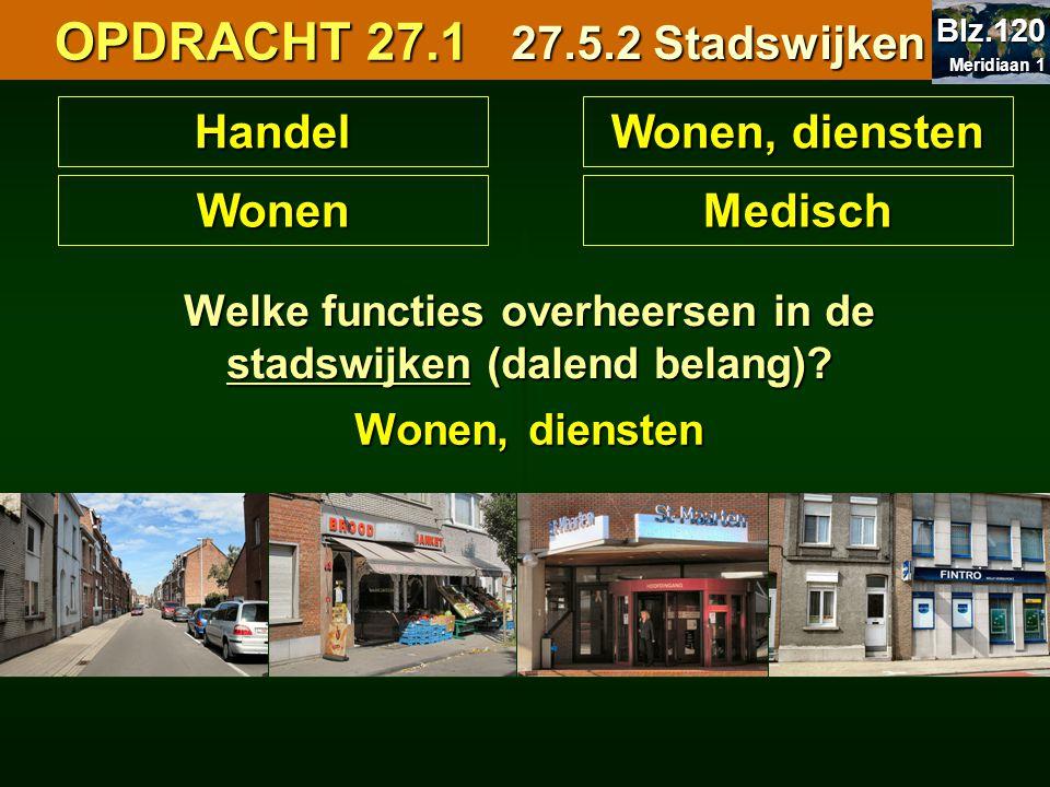 OPDRACHT 27.1 OPDRACHT 27.1WonenMedisch 27.5.2 Stadswijken Handel Wonen, diensten Welke functies overheersen in de stadswijken (dalend belang)? Wonen,