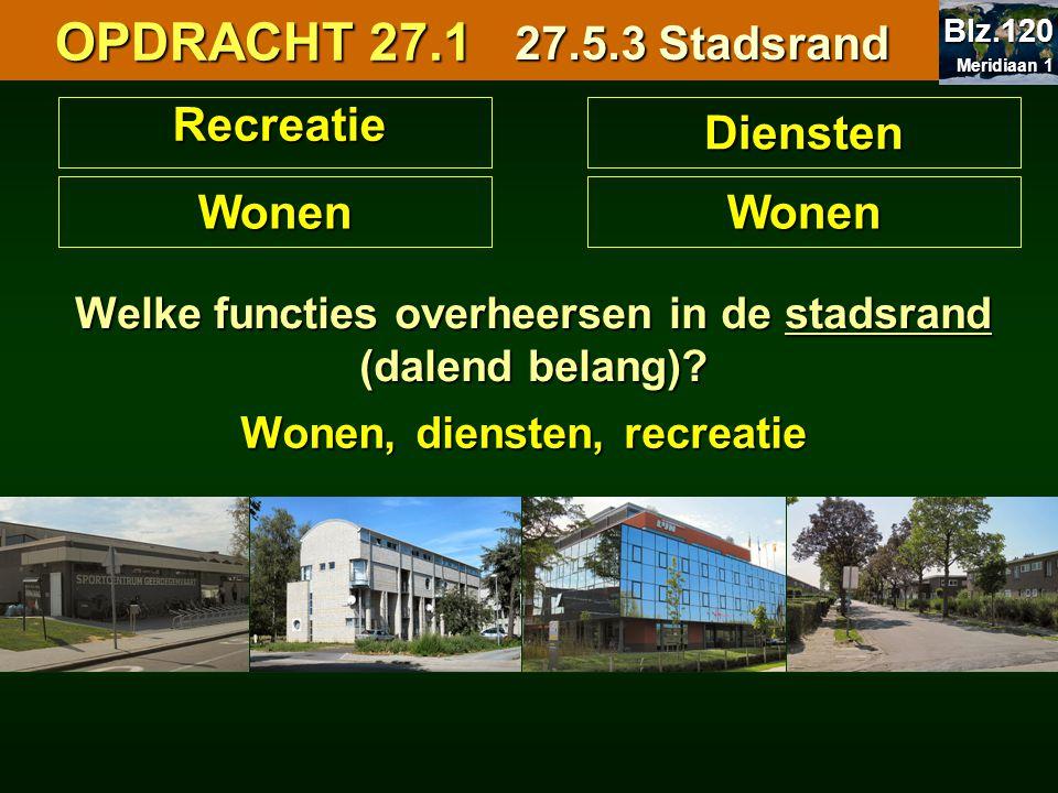WonenWonen OPDRACHT 27.1 OPDRACHT 27.1Recreatie Diensten 27.5.3 Stadsrand Welke functies overheersen in de stadsrand (dalend belang)? Wonen,diensten,r