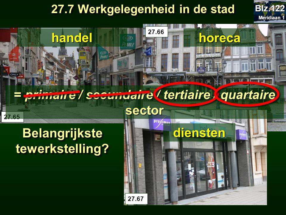 27.65 Belangrijkste tewerkstelling? handel 27.7 Werkgelegenheid in de stad horeca 27.67 diensten 27.66 = primaire / secundaire / tertiaire / quartaire