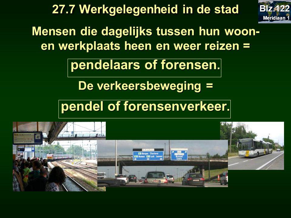 27.7 Werkgelegenheid in de stad Mensen die dagelijks tussen hun woon- en werkplaats heen en weer reizen = pendelaars of forensen. De verkeersbeweging