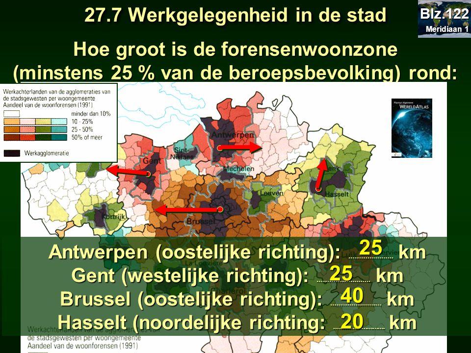27.7 Werkgelegenheid in de stad Hoe groot is de forensenwoonzone (minstens 25 % van de beroepsbevolking) rond: Antwerpen (oostelijke richting): …………..