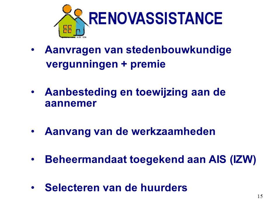 15 Aanvragen van stedenbouwkundige vergunningen + premie Aanbesteding en toewijzing aan de aannemer Aanvang van de werkzaamheden Beheermandaat toegekend aan AIS (IZW) Selecteren van de huurders