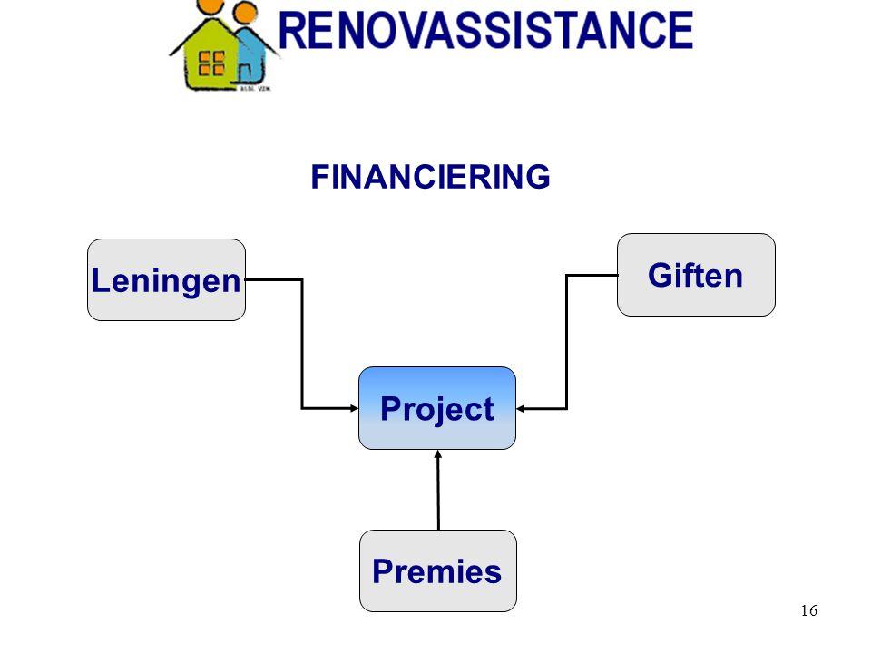 16 Giften Leningen Premies Project FINANCIERING