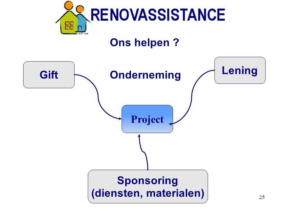 25 Gift Sponsoring (diensten, materialen) Project Lening Onderneming Ons helpen