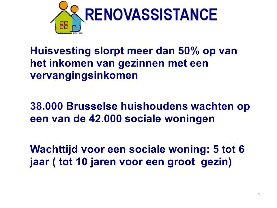 5 Conclusies Armoede Huisvesting Moeilijkheid om een aangepaste huisvesting te vinden Tot 50% van de inkomsten aan het verhuren worden gewijd