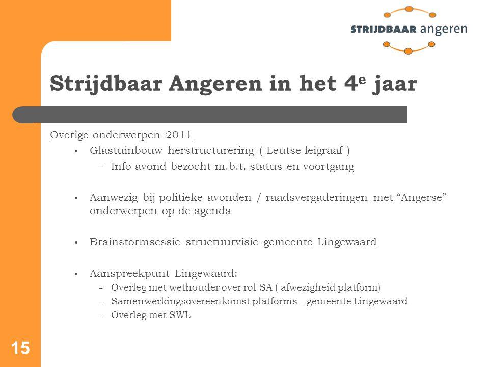 15 Strijdbaar Angeren in het 4 e jaar Overige onderwerpen 2011 Glastuinbouw herstructurering ( Leutse leigraaf ) − Info avond bezocht m.b.t.