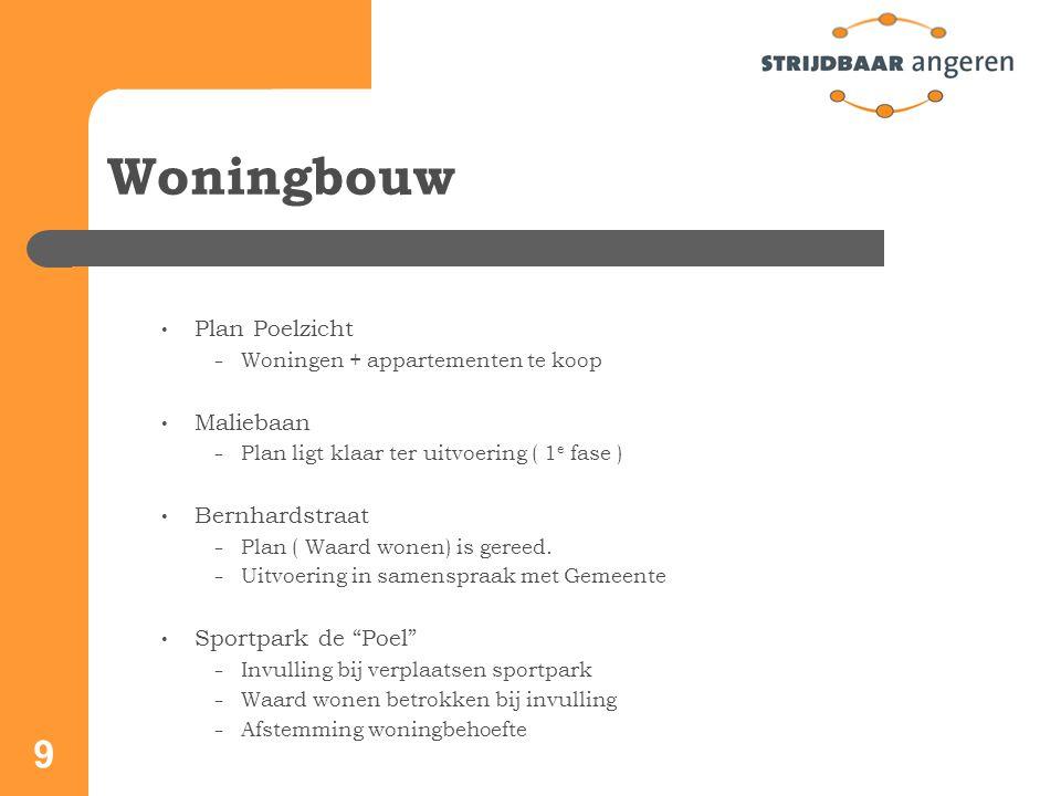 9 Woningbouw Plan Poelzicht − Woningen + appartementen te koop Maliebaan − Plan ligt klaar ter uitvoering ( 1 e fase ) Bernhardstraat − Plan ( Waard wonen) is gereed.