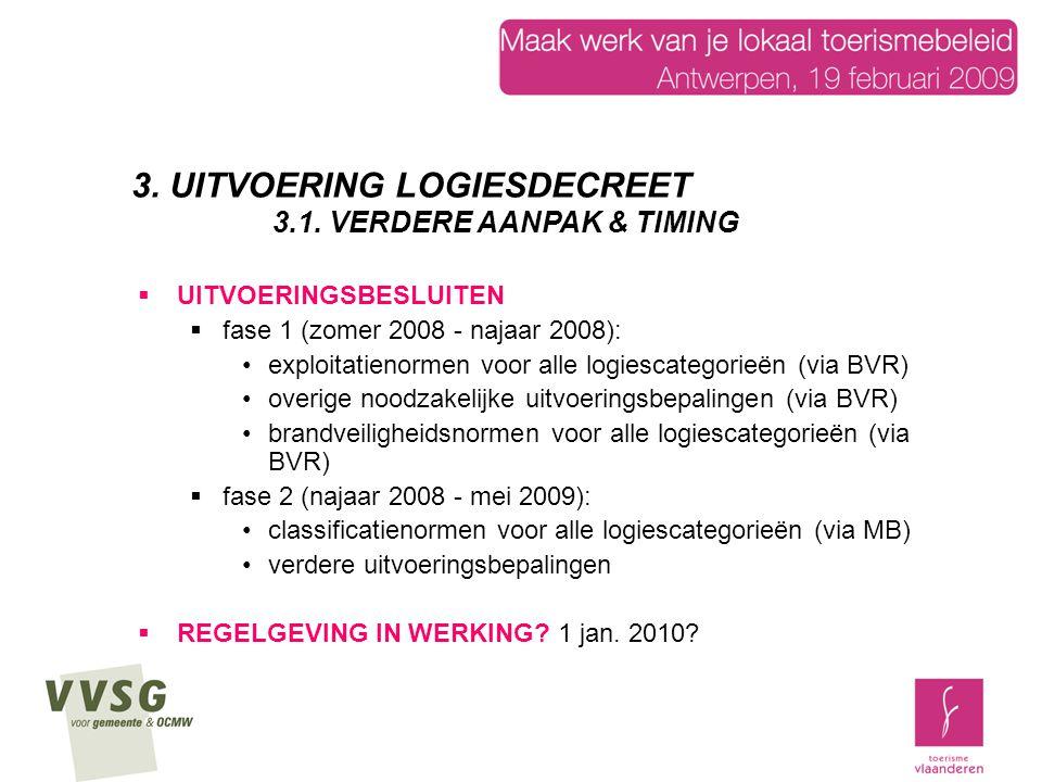  UITVOERINGSBESLUITEN  fase 1 (zomer 2008 - najaar 2008): exploitatienormen voor alle logiescategorieën (via BVR) overige noodzakelijke uitvoeringsbepalingen (via BVR) brandveiligheidsnormen voor alle logiescategorieën (via BVR)  fase 2 (najaar 2008 - mei 2009): classificatienormen voor alle logiescategorieën (via MB) verdere uitvoeringsbepalingen  REGELGEVING IN WERKING.