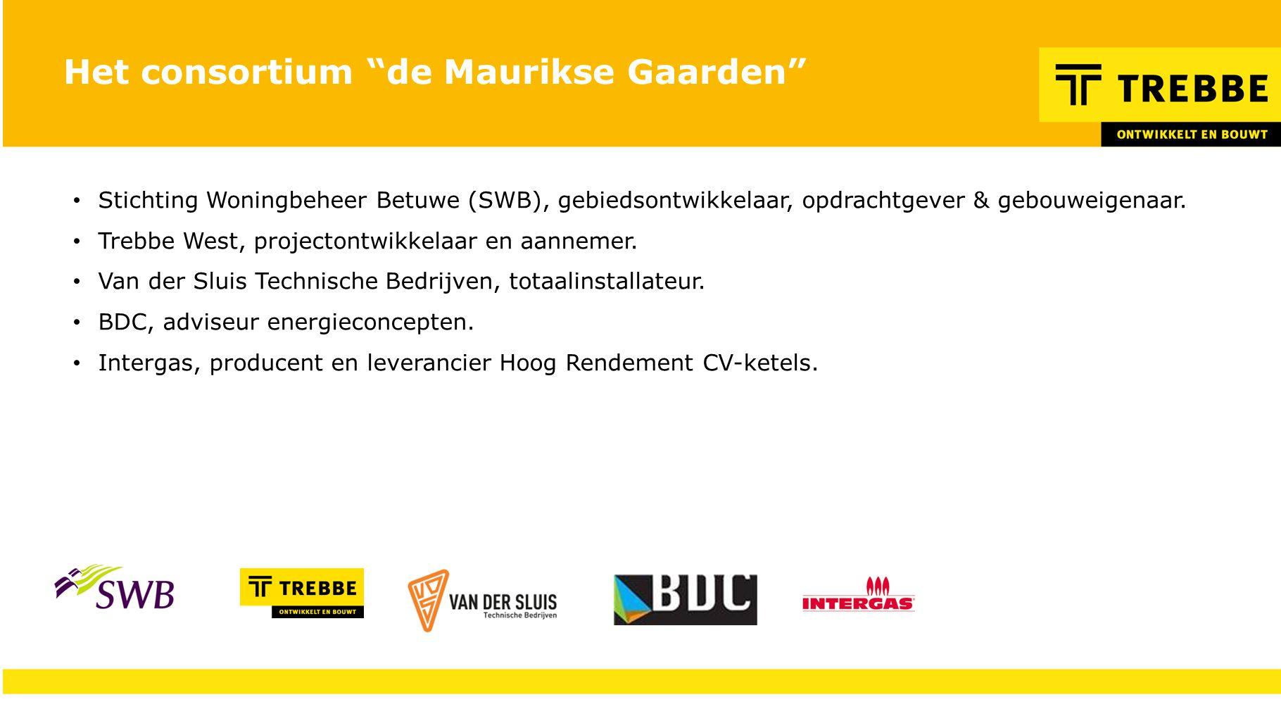 """Het consortium """"de Maurikse Gaarden"""" Stichting Woningbeheer Betuwe (SWB), gebiedsontwikkelaar, opdrachtgever & gebouweigenaar. Trebbe West, projectont"""