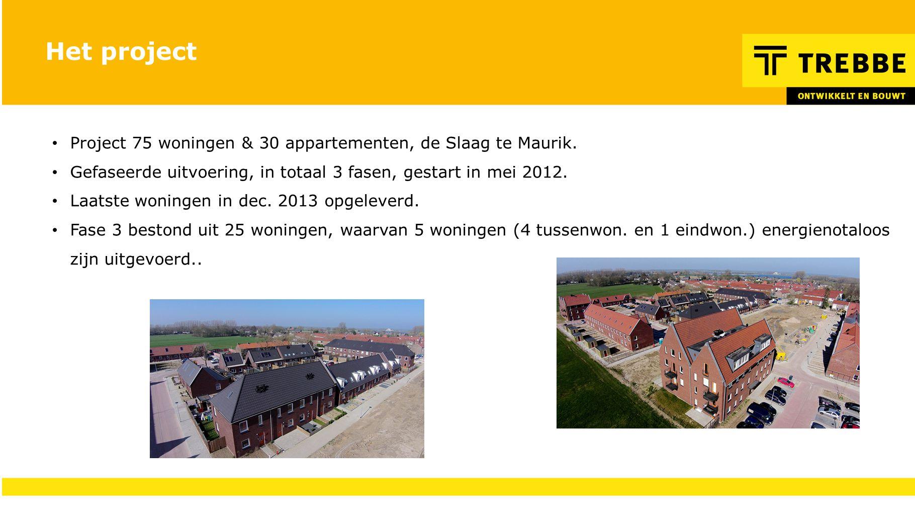 Het project Project 75 woningen & 30 appartementen, de Slaag te Maurik. Gefaseerde uitvoering, in totaal 3 fasen, gestart in mei 2012. Laatste woninge