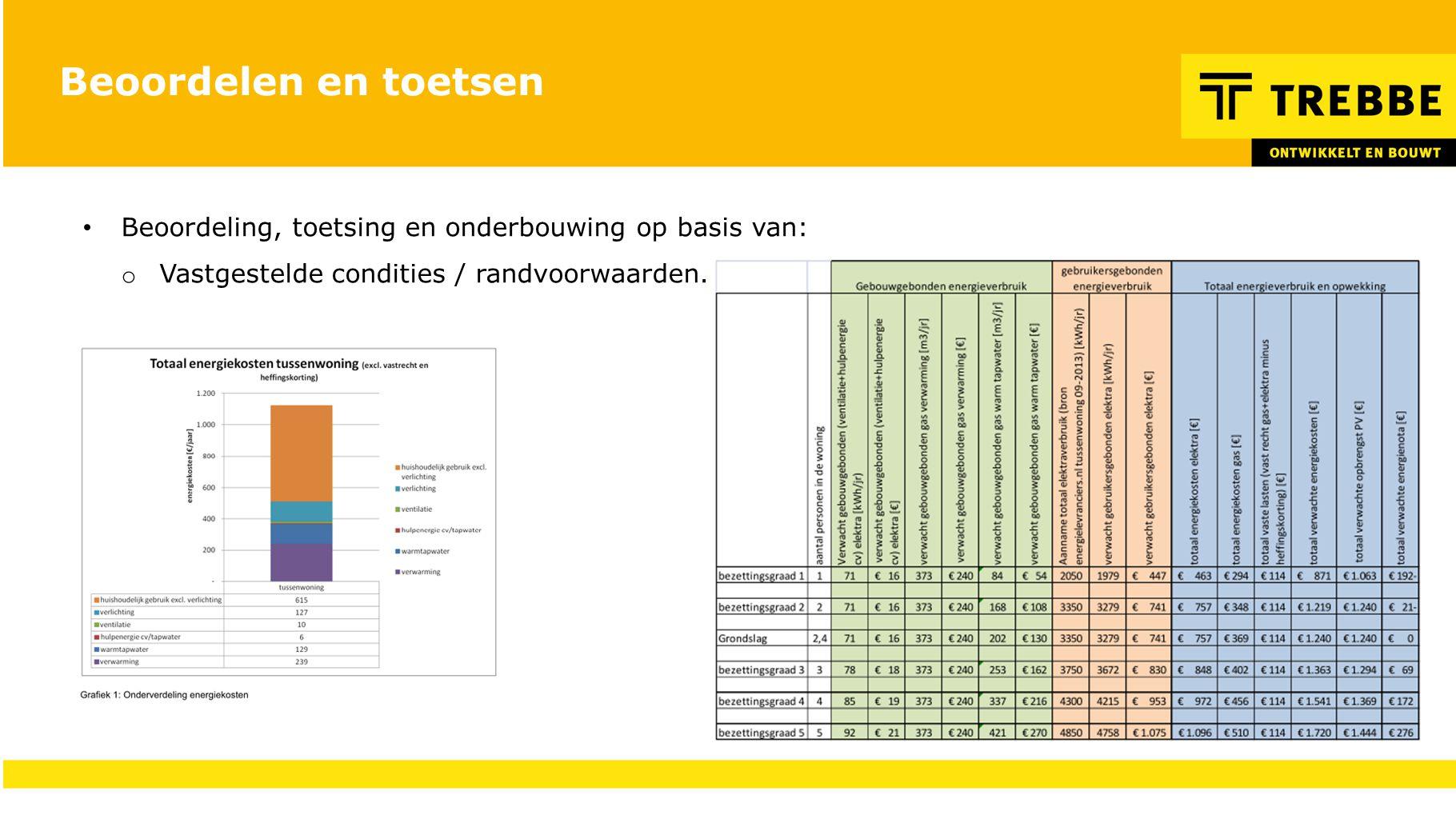 Beoordelen en toetsen Beoordeling, toetsing en onderbouwing op basis van: o Vastgestelde condities / randvoorwaarden.