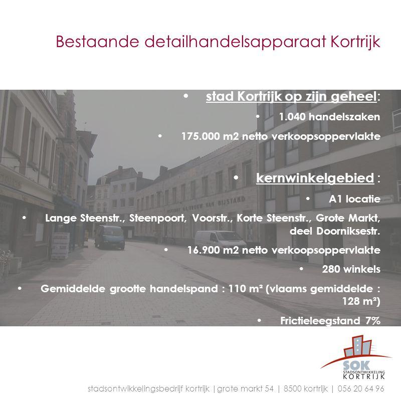 Bestaande detailhandelsapparaat Kortrijk stad Kortrijk op zijn geheel : 1.040 handelszaken 175.000 m2 netto verkoopsoppervlakte kernwinkelgebied : A1