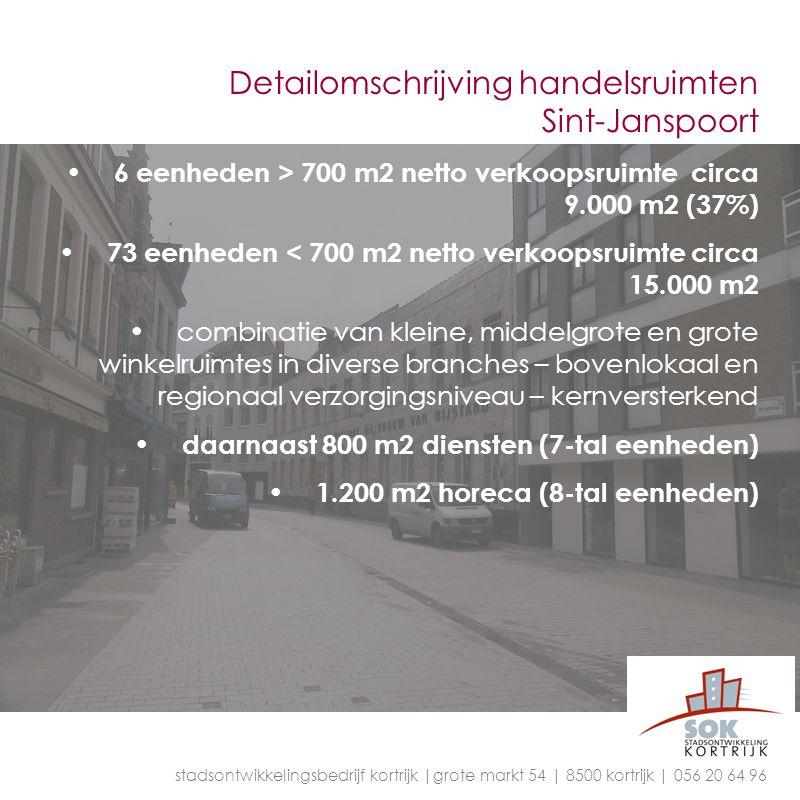 Detailomschrijving handelsruimten Sint-Janspoort 6 eenheden > 700 m2 netto verkoopsruimte circa 9.000 m2 (37%) 73 eenheden < 700 m2 netto verkoopsruim