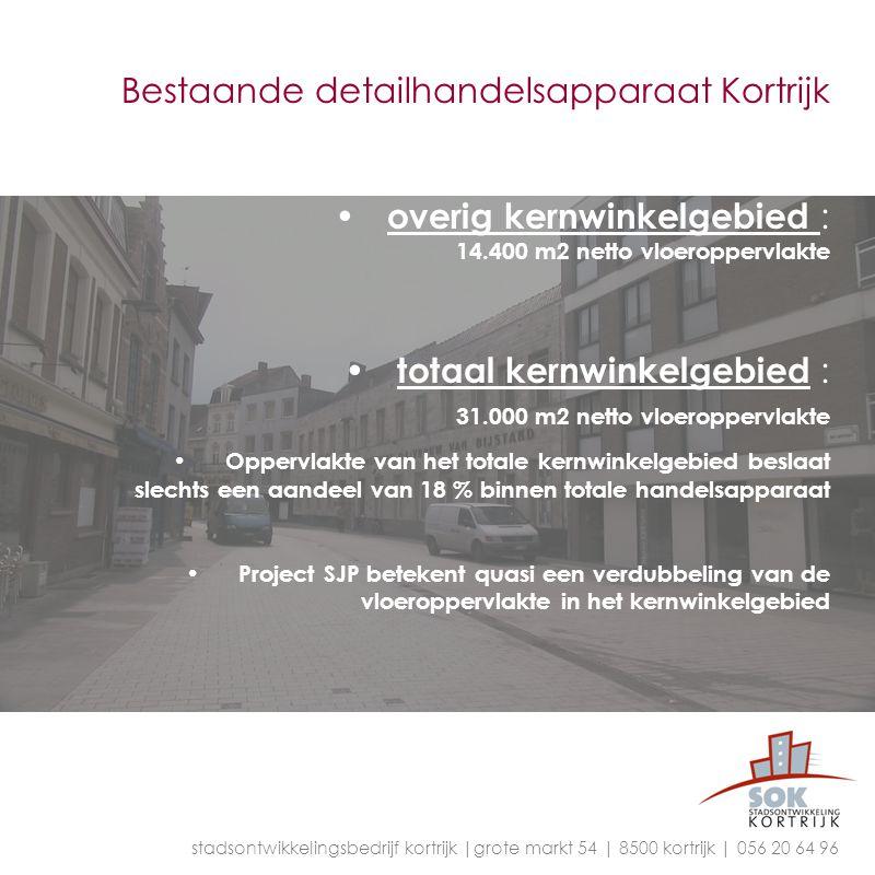 Bestaande detailhandelsapparaat Kortrijk overig kernwinkelgebied : 14.400 m2 netto vloeroppervlakte totaal kernwinkelgebied : 31.000 m2 netto vloeropp