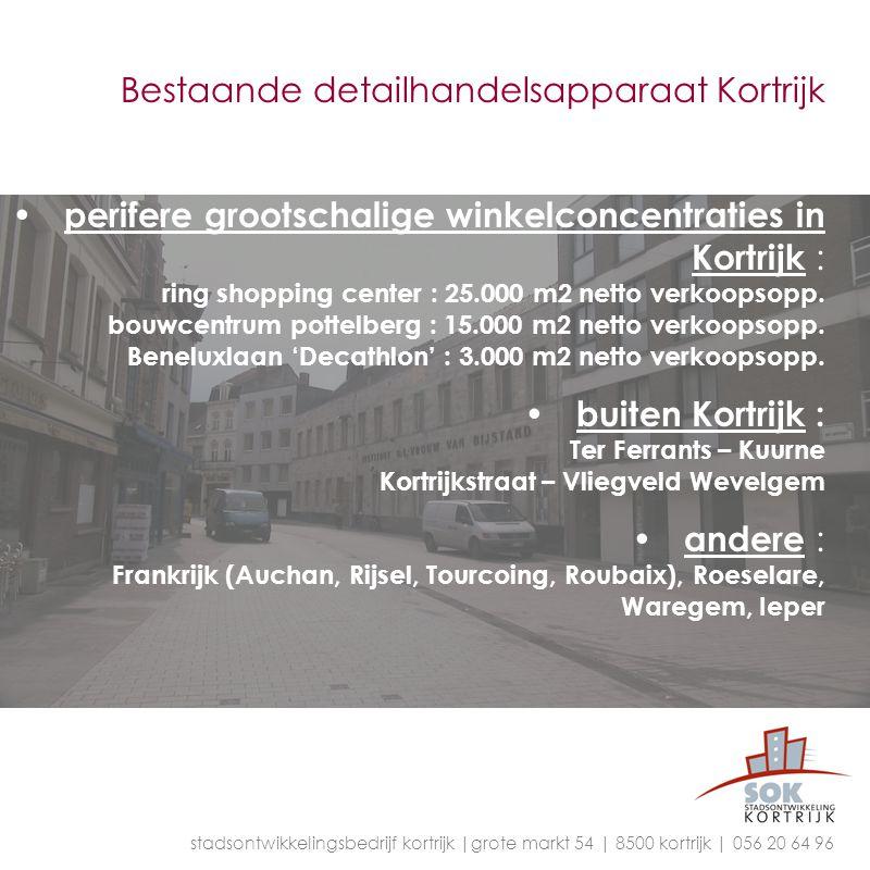 Bestaande detailhandelsapparaat Kortrijk perifere grootschalige winkelconcentraties in Kortrijk : ring shopping center : 25.000 m2 netto verkoopsopp.