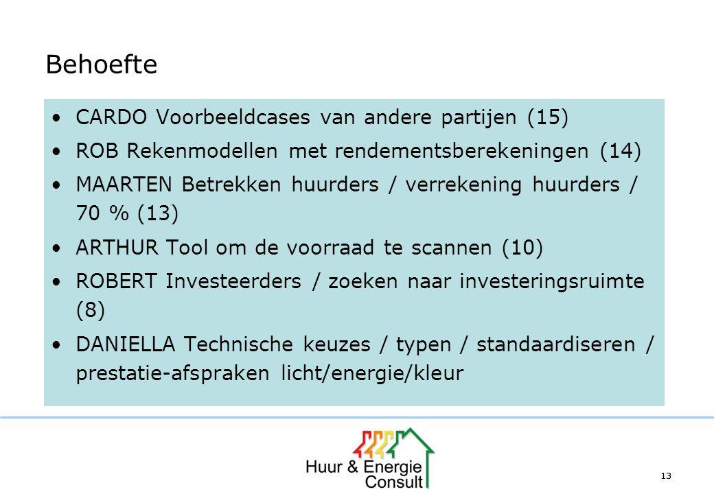 13 Behoefte CARDO Voorbeeldcases van andere partijen (15) ROB Rekenmodellen met rendementsberekeningen (14) MAARTEN Betrekken huurders / verrekening h