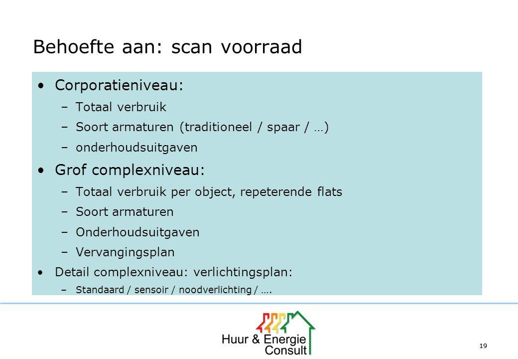 19 Behoefte aan: scan voorraad Corporatieniveau: –Totaal verbruik –Soort armaturen (traditioneel / spaar / …) –onderhoudsuitgaven Grof complexniveau: