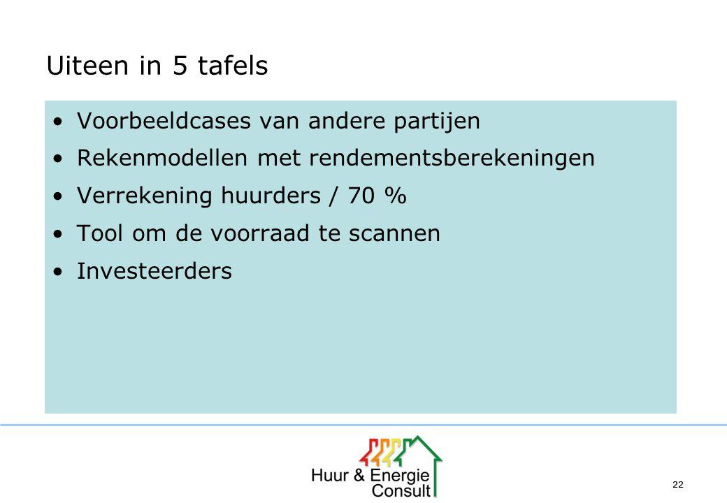 22 Uiteen in 5 tafels Voorbeeldcases van andere partijen Rekenmodellen met rendementsberekeningen Verrekening huurders / 70 % Tool om de voorraad te s