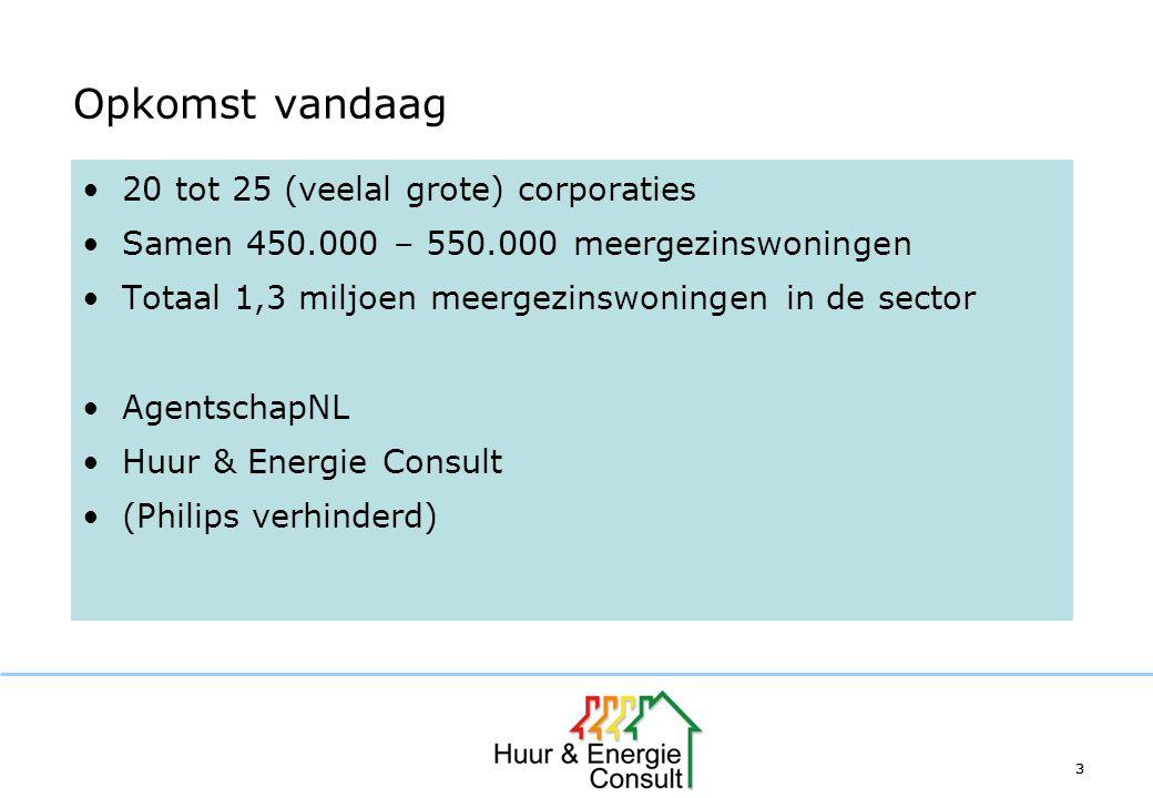 33 Opkomst vandaag 20 tot 25 (veelal grote) corporaties Samen 450.000 – 550.000 meergezinswoningen Totaal 1,3 miljoen meergezinswoningen in de sector